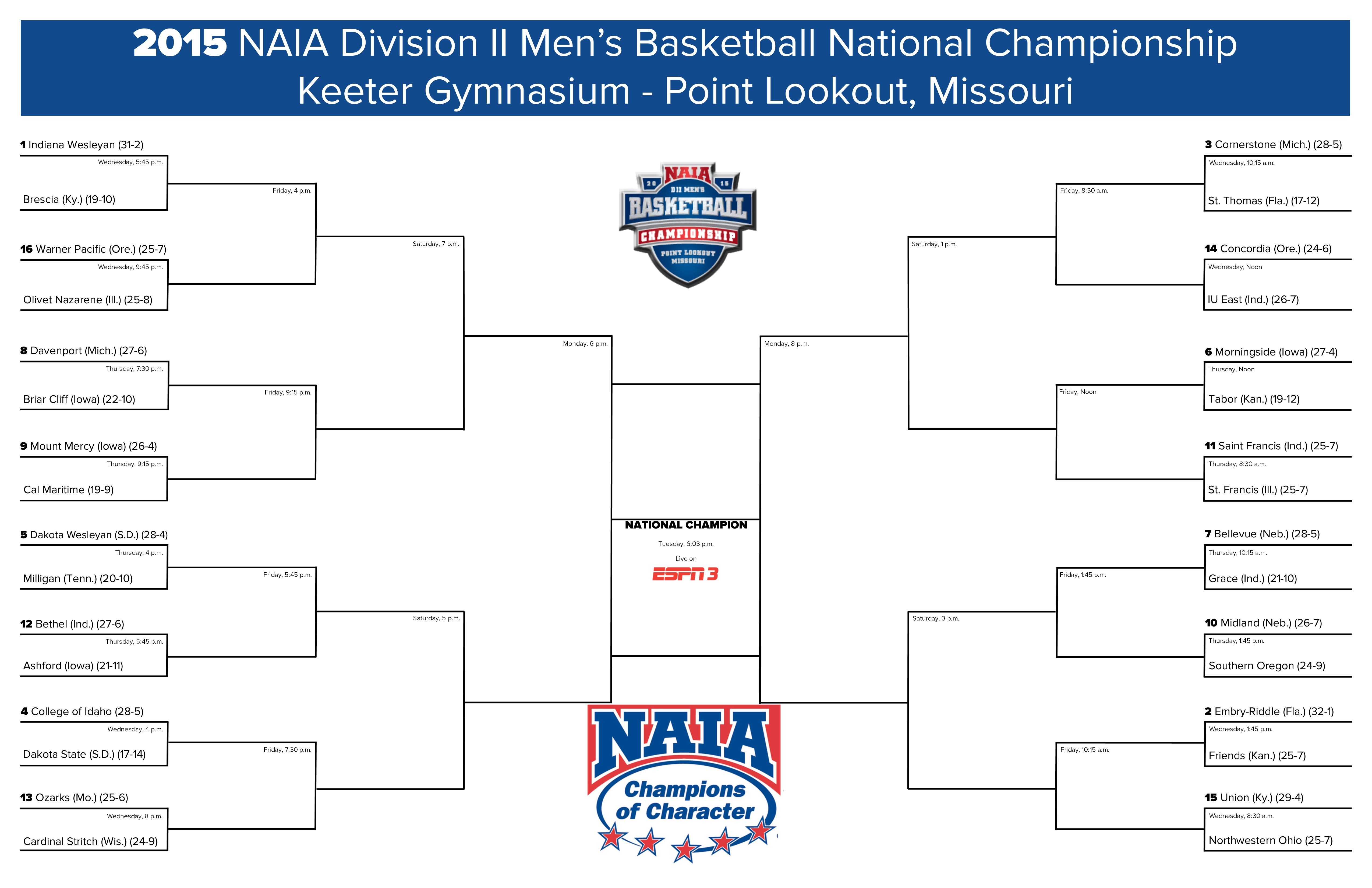 Naia Division Ii 2015 National Championship First Round